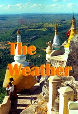 Bagan Weather
