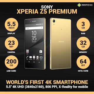 Spesifikasi Sony Experia Z5 Premium