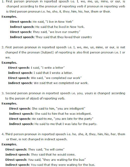 parubahan pronoun kata ganti dalam indirect sentence