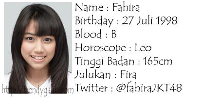 Fahira Alidrus