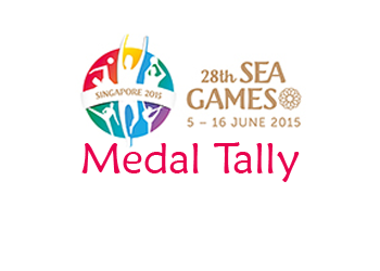 SEA Games 2015 Medal standing