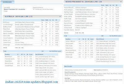Board-President-XI-V-Australia-Scorecard-warm-up-match