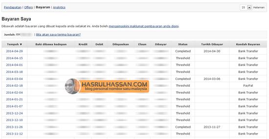 Pembayaran Komisen ke 5 Ashadee.com