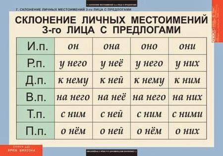 школьные сочинения по русскому языку за 8 класс