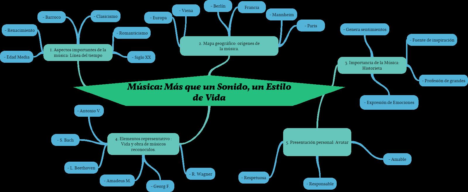 Samuel Aguilar - Musica Para Los Jameos Del Agua