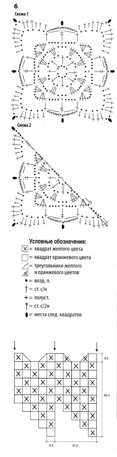 Вязаная туника с бахромойОригинальная. туника вязаная крючком, выполнена с асимметричным краем из ярко оранжевой