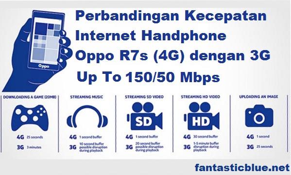 kecepatan internet oppo R7s