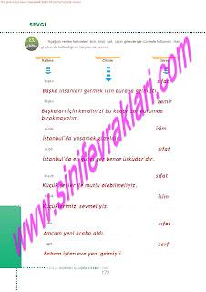 6.Sinif  Turkce Doku Yayinlari Ogrenci Calisma Kitabi Sayfa 172