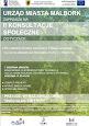 Konsultacje społeczne w sprawie parku przy Szpitalu Jerozolimskim
