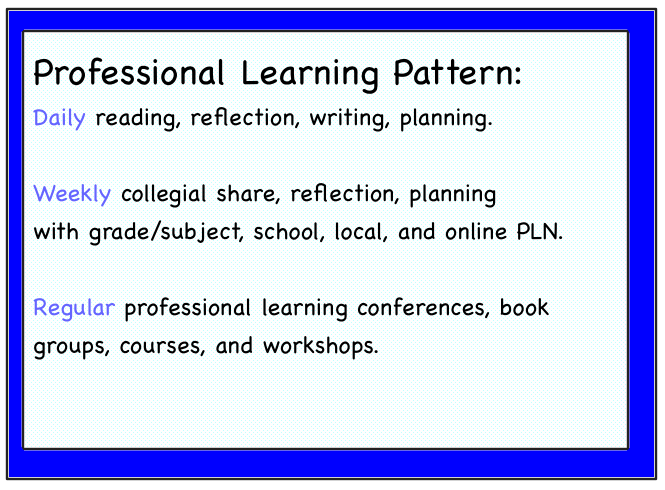 evaluate and reflect upon practice in Reflect upon and improve teaching practice  lead and evaluate processes to  teachers can use each domain's continuum to reflect on their practice,.