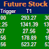 Most active future and option calls for 07 July 2015