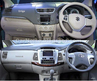 Dashboard Comparison: Ertiga vs Innova