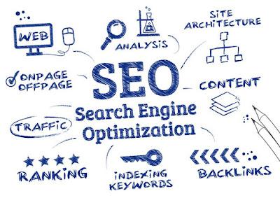 Cara Meningkatkan relevansi website paling top