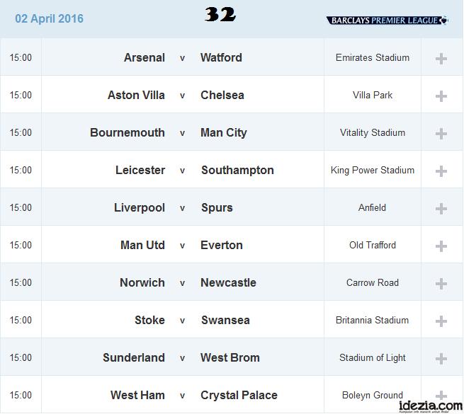 Jadwal Liga Inggris Pekan ke-32 02 April 2016