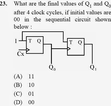 2012 December UGC NET in Computer Science and Applications, Paper III, Question 23