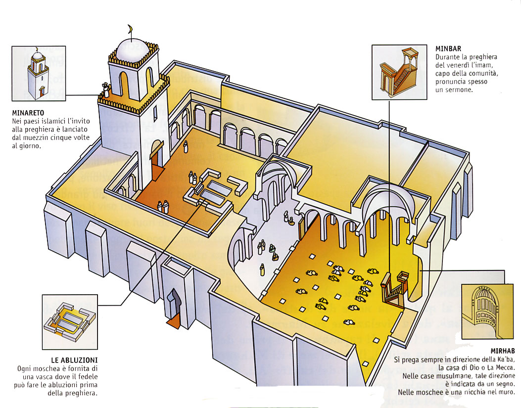 Esabac seconde dossier documentario chiesa moschea for Grande planimetria della camera singola storia
