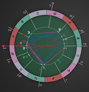 Weekly Horoscope August 12 to 18 Aries Libra Taurus