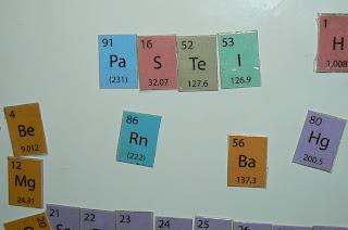 tabla periodica juegos de mesa image collections periodic table orca observar recordar crecer y aprender tabla - Tabla Periodica Juegos Didacticos