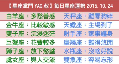 【星座掌門YAO叔】每日星座運勢2015.10.24