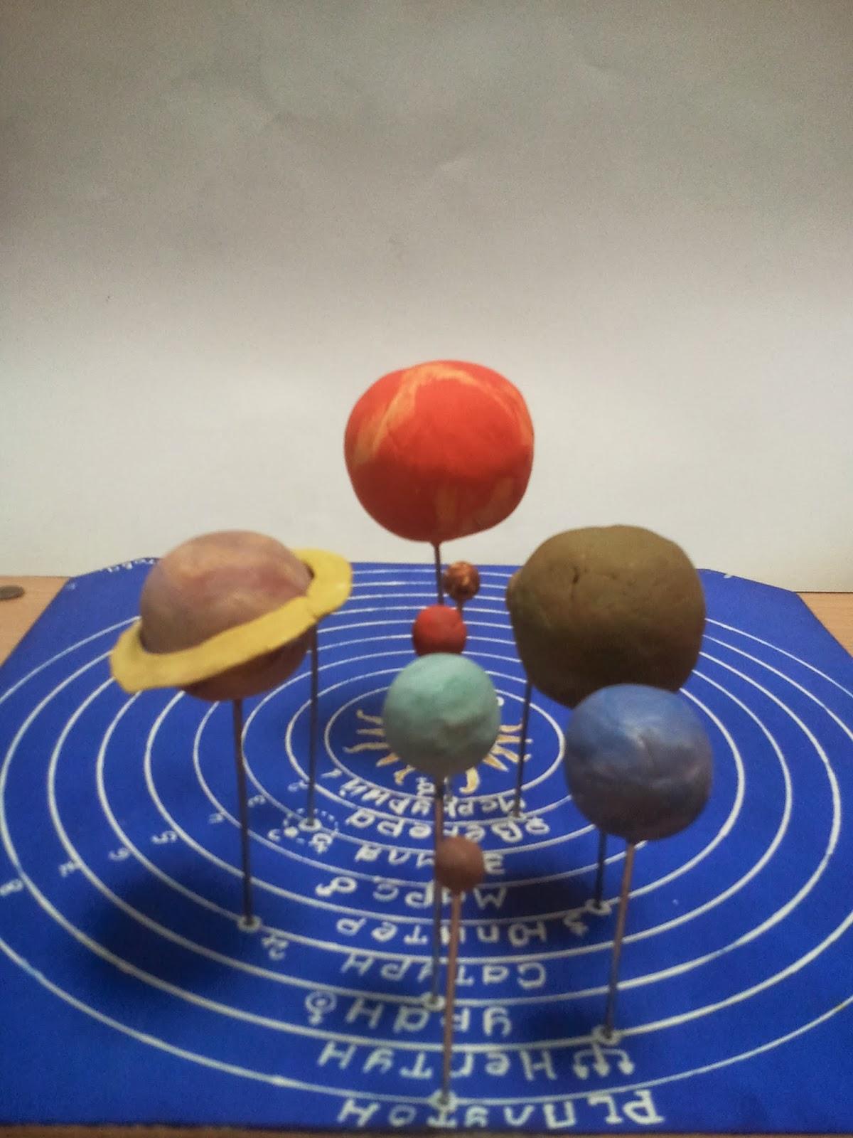 Поделка солнечная система своими руками 9