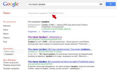 определение уровня конкуренции по запросу что такое трафик в Google