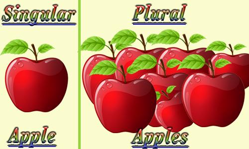 El personaje Bicicletas F. Apple_singular-_plural