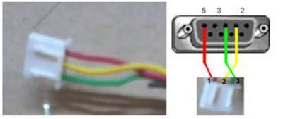 Cara membuat kabel RS 232 untuk flash receiver