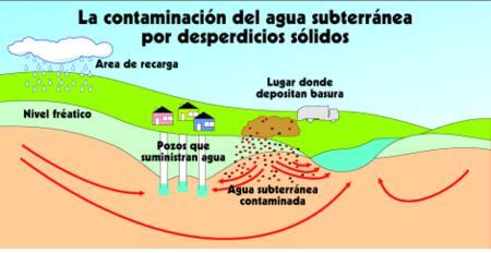 El H2O COMO FUENTE DE VIDA