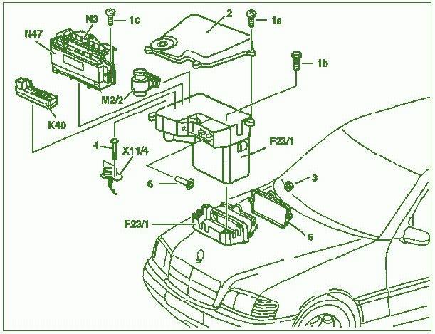 Fuse Box Diagram Mercedes Benz 2001 Clk 320