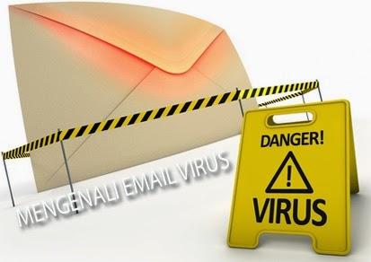 Ciri Email Virus