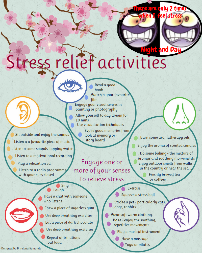 stress management for chronic disease