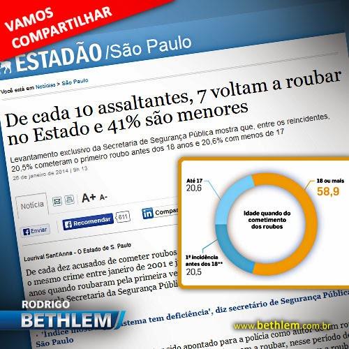 http://www.estadao.com.br/noticias/cidades,de-cada-10-assaltantes-7-voltam-a-roubar-no-estado-e-41-sao-menores,1123132,0.htm