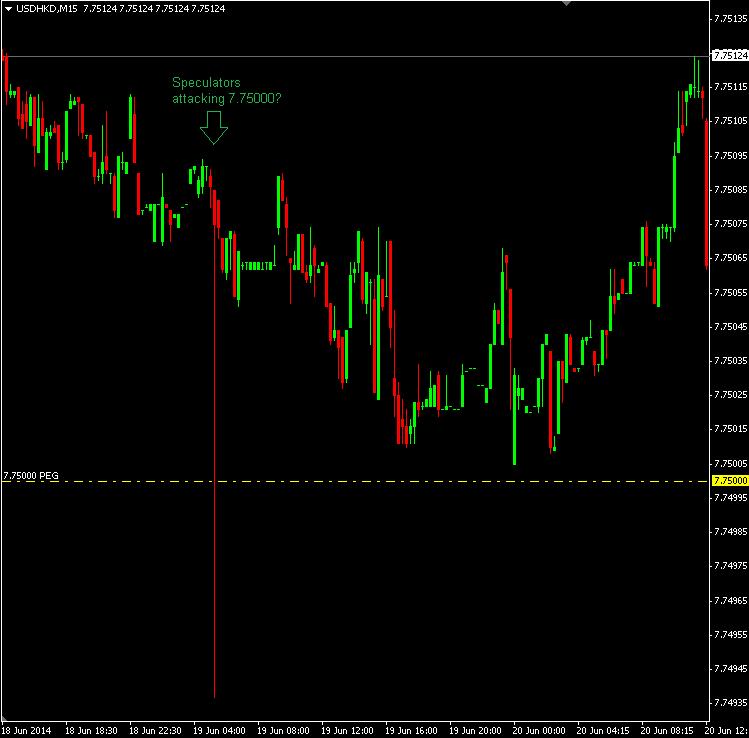 Forex trading perth
