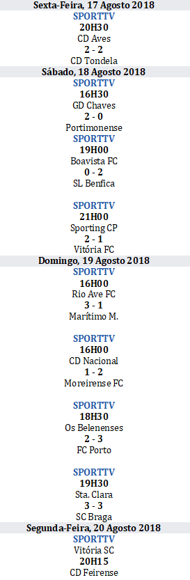 Liga Nós 2018-2019 2ºJornada