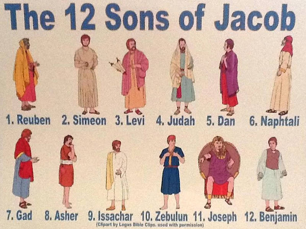Twelve Sons of Jacob 12 Tribes of Israel