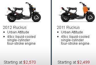 2012 Honda Ruckus VS 2011 Honda Ruckus