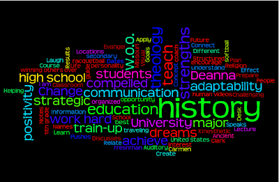 Words that best describe me and my future as a teacher