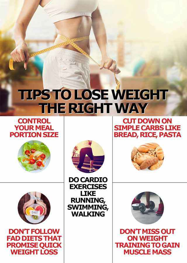 Facts About Weight Loss Programs
