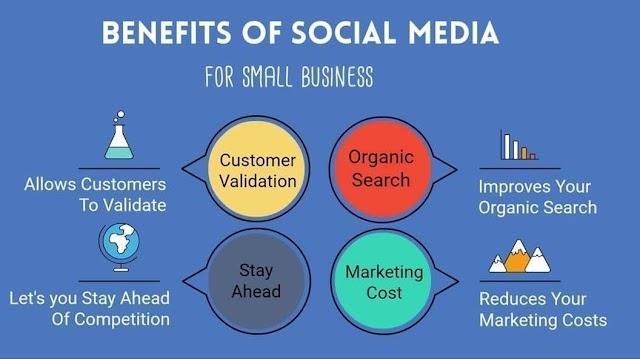 Keuntungan Sosial Media untuk Usaha Kecil