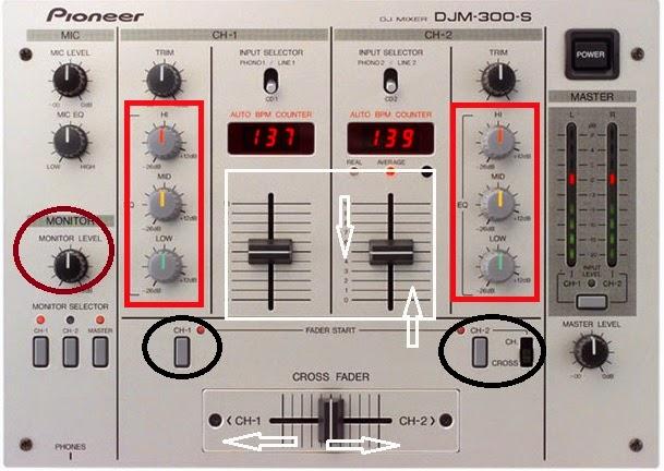 Mixer djm 300s dan fungsi tombol
