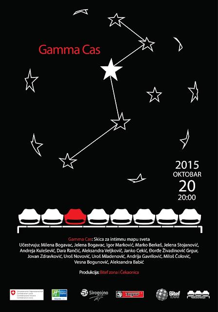 Gamma Cas