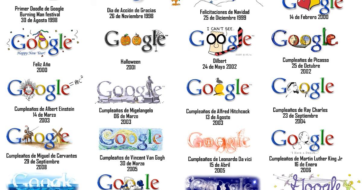 google doodle Github macek/google_pacman © 2010, google © 1980, namco bandai games inc.