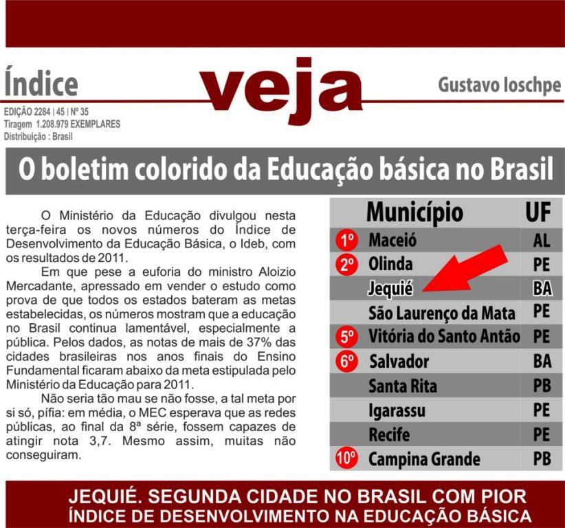 Pior indice de educação do brasil