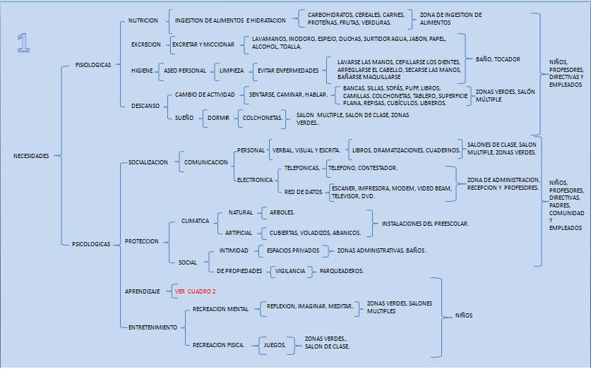 Taller de arquitectura i metodos y tipos programa de for Ejemplo de programa de necesidades arquitectura