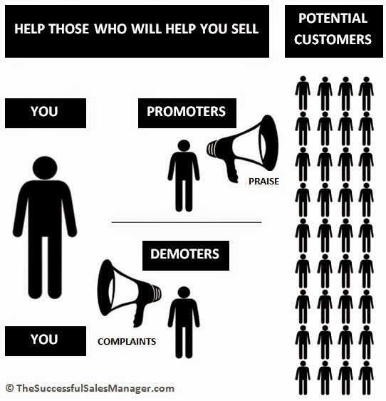 Customer Promoters versus Demoters