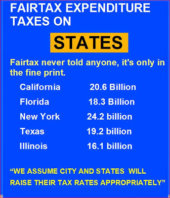 WHAT STATES MUST PA