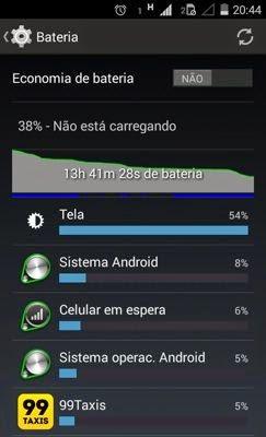 A autonomia de bateria do Moto E é ótima