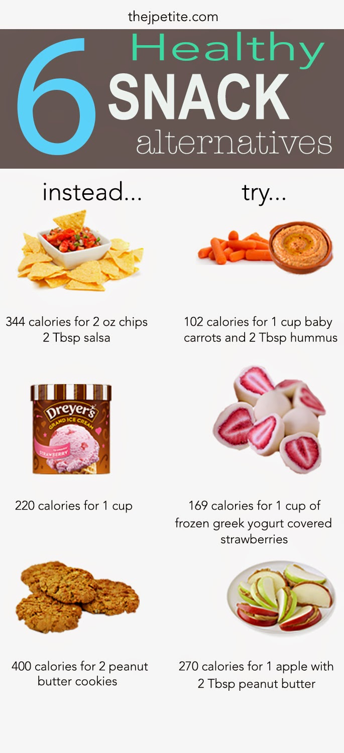 Best Snack Foods That Are Healthy