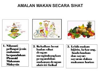makan secara sihat