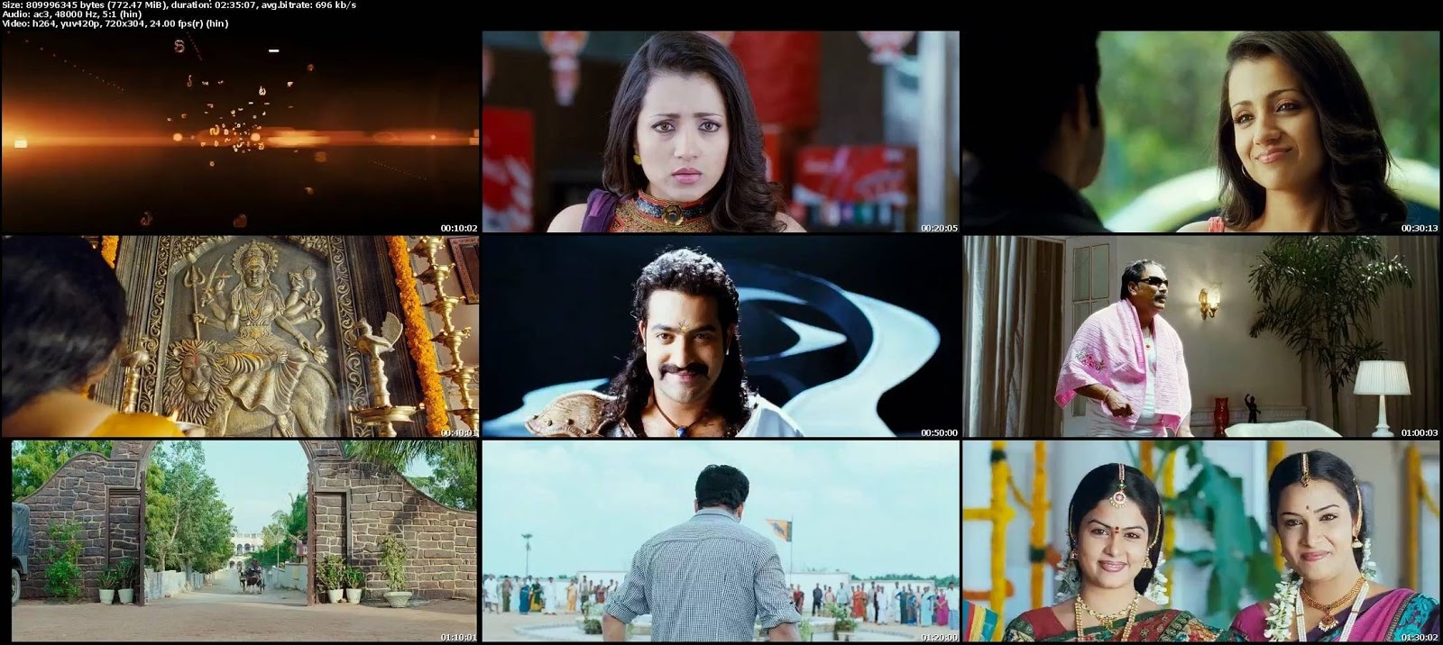 Dammu (2012) Hindi Dubbed BRRip 700mb Full Movie